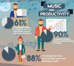 music-and-productivity-1